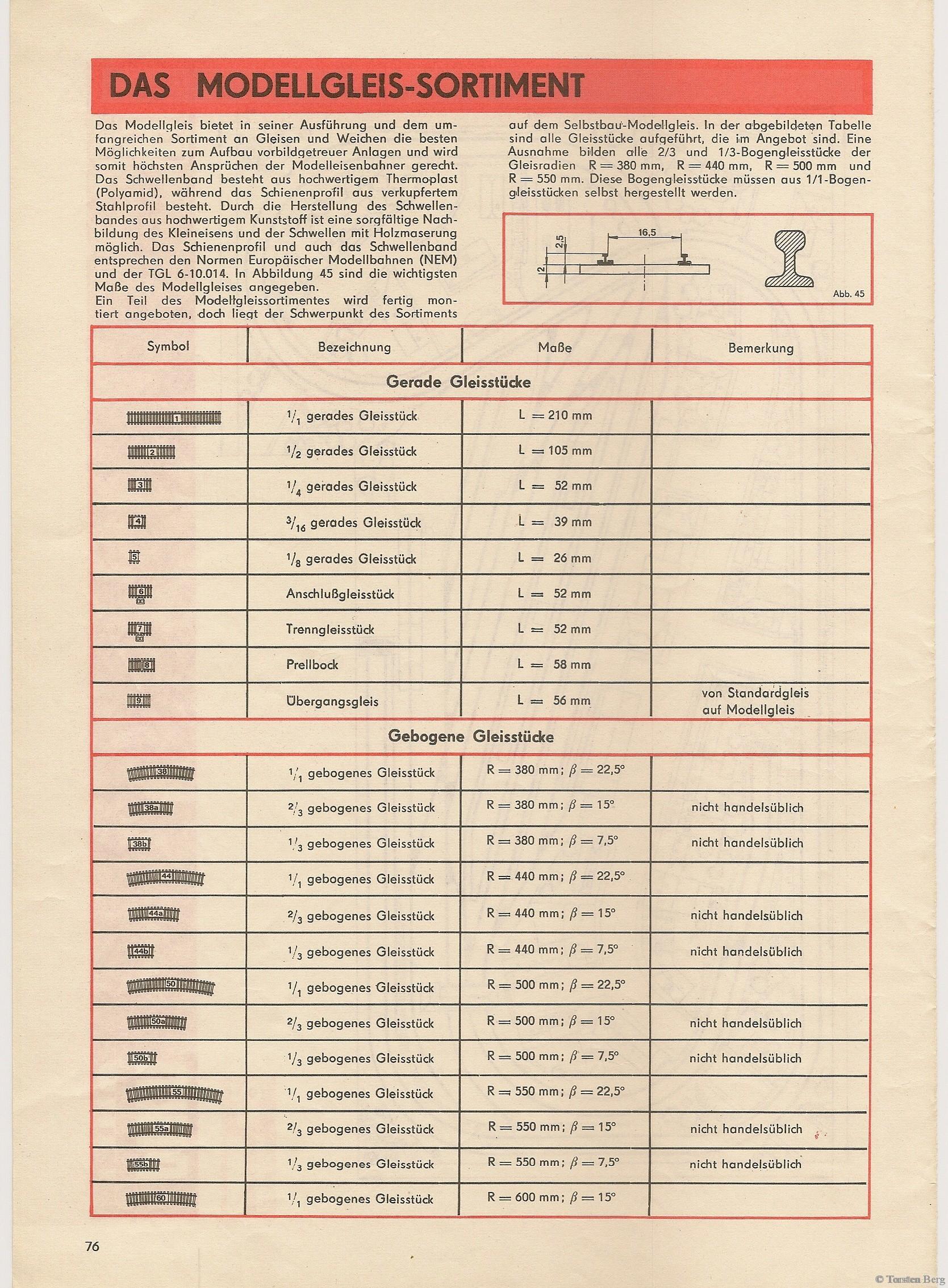 77 Modellgleis-Sortiment